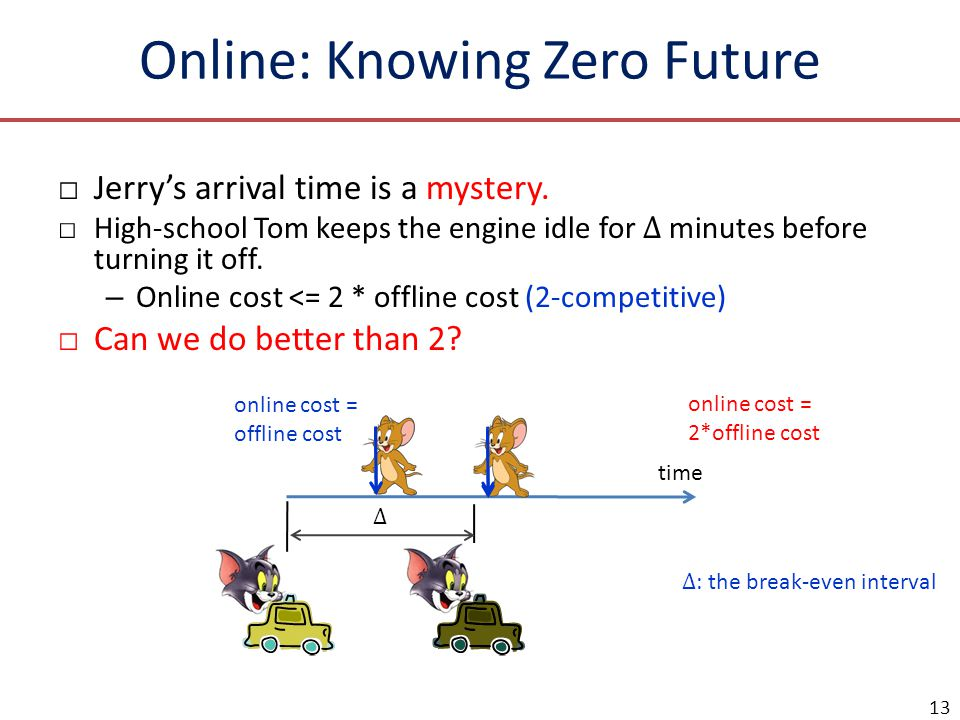 Online: Knowing Zero Future