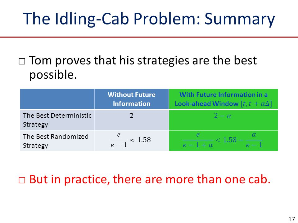 The Idling-Cab Problem: Summary