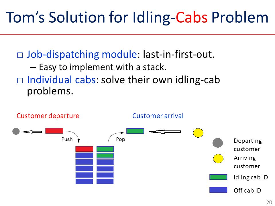 Tom's Solution for Idling-Cabs Problem