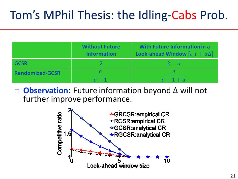 Tom's MPhil Thesis: the Idling-Cabs Prob.