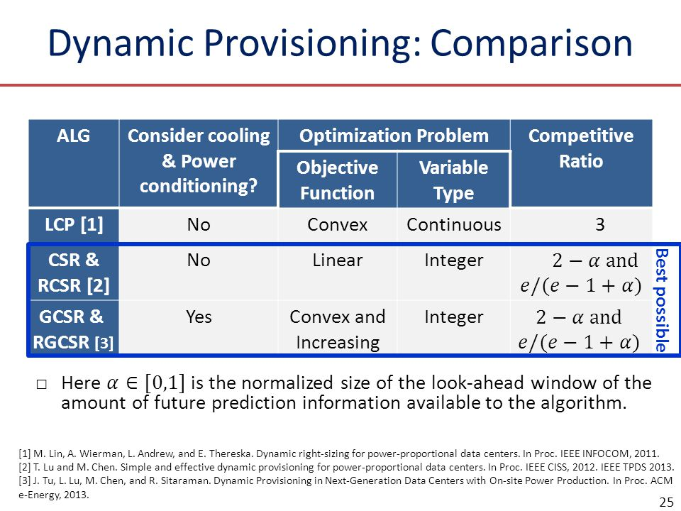 Dynamic Provisioning: Comparison