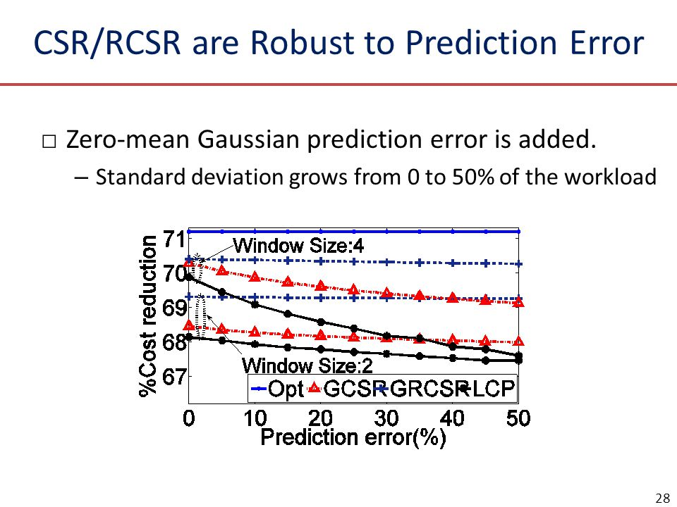 CSR/RCSR are Robust to Prediction Error