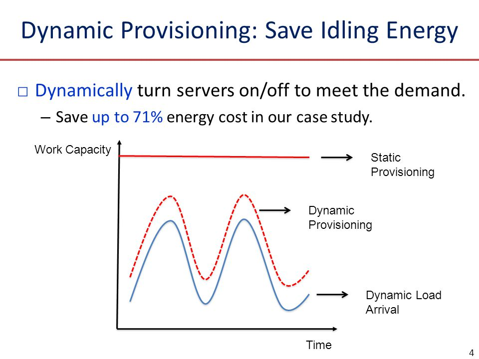 Dynamic Provisioning: Save Idling Energy