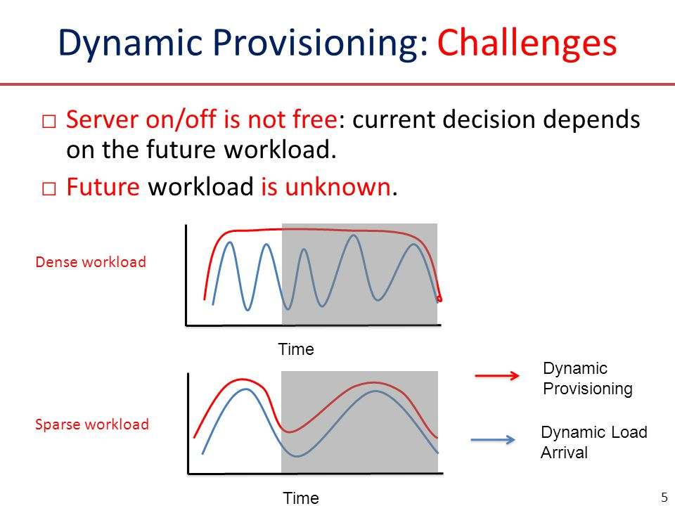 Dynamic Provisioning: Challenges
