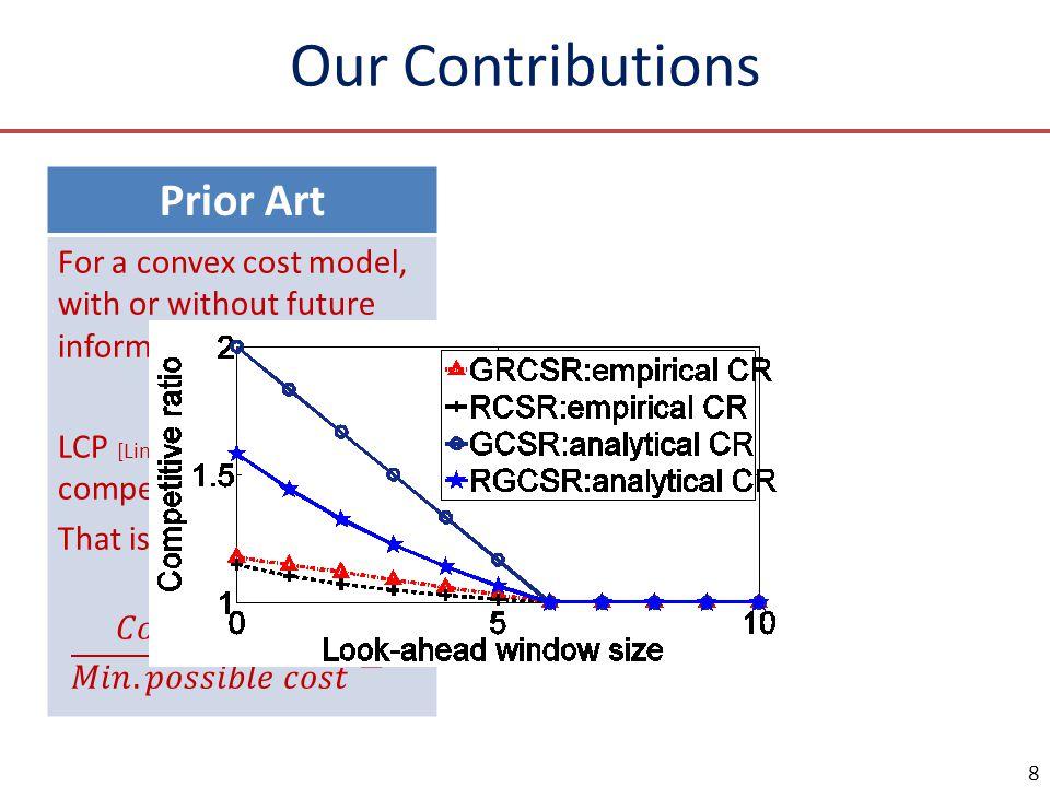 Our Solutions: GCSR/RGCSR