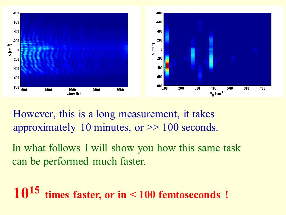 1015 times faster, or in < 100 femtoseconds !
