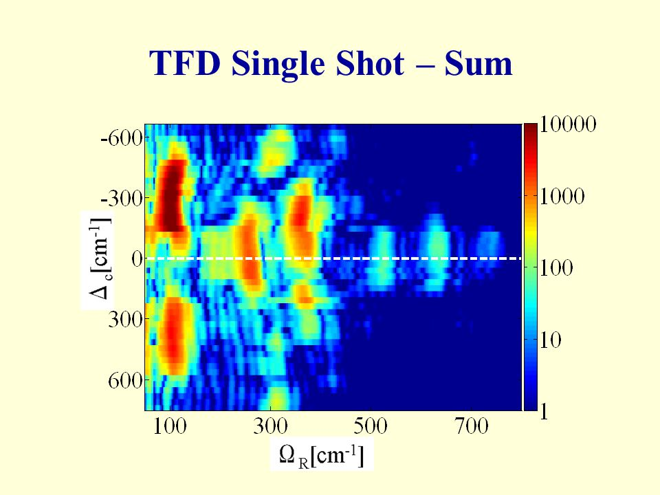TFD Single Shot – Sum