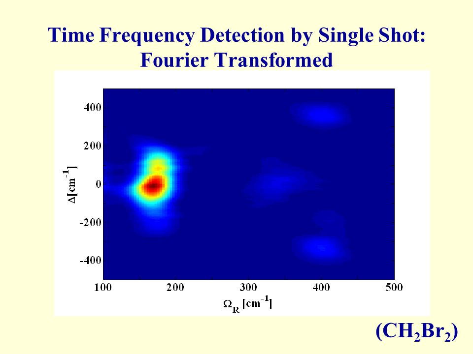 Time Frequency Detection by Single Shot: Fourier Transformed