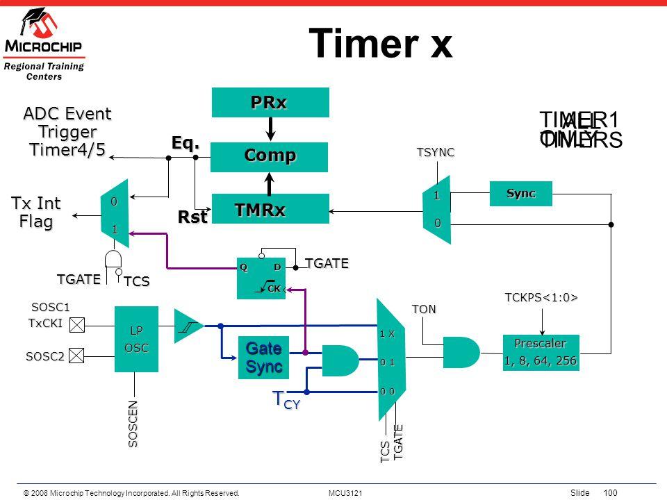 ADC Event Trigger Timer4/5