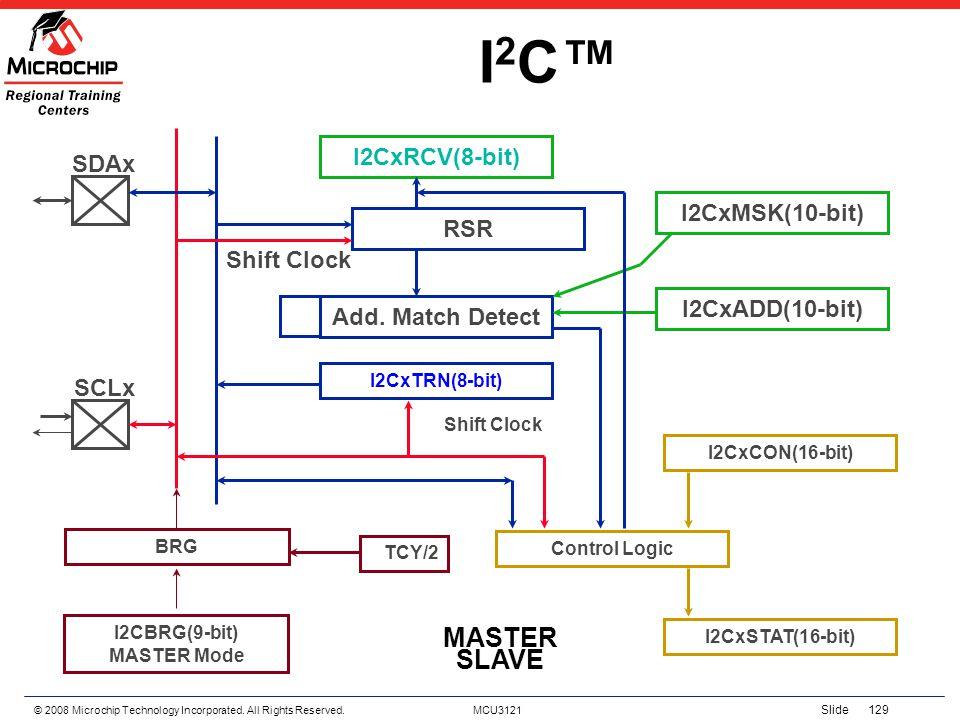 I2CBRG(9-bit) MASTER Mode