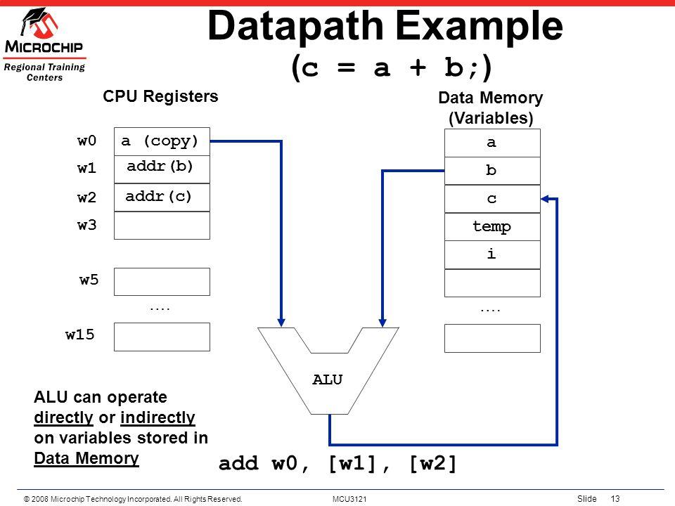 Datapath Example (c = a + b;)
