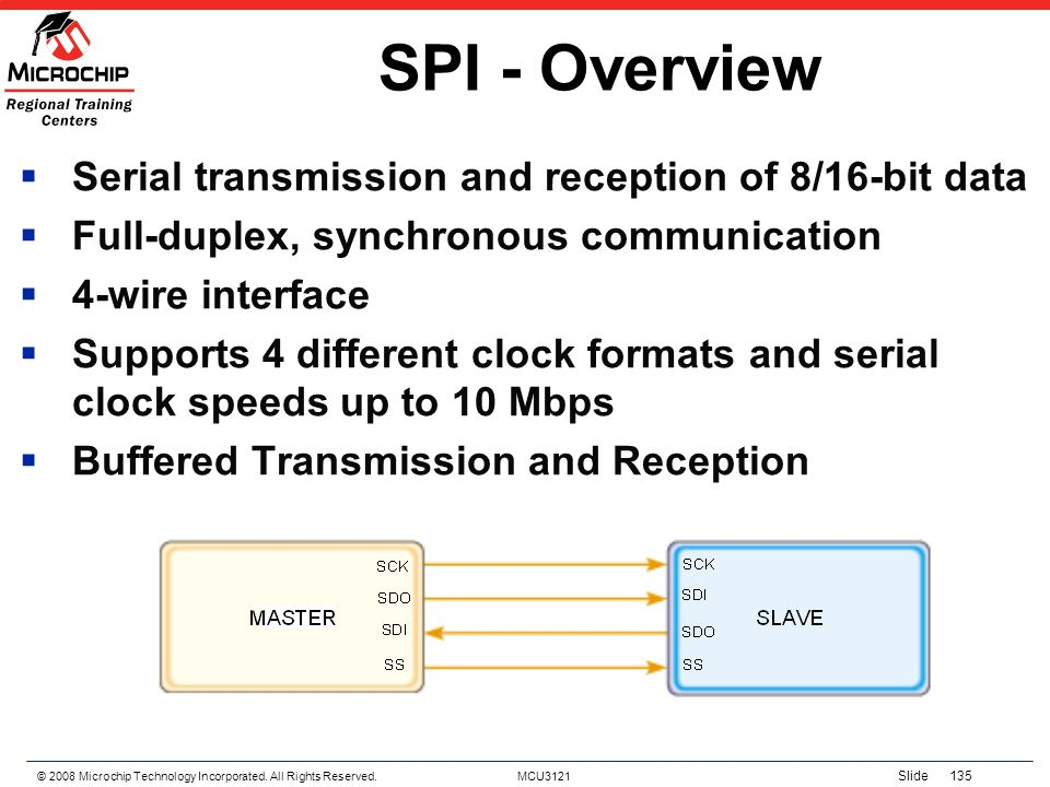 SPI - Overview Serial transmission and reception of 8/16-bit data