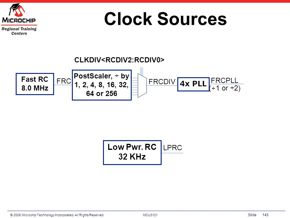 Clock Sources Low Pwr. RC 32 KHz CLKDIV<RCDIV2:RCDIV0>