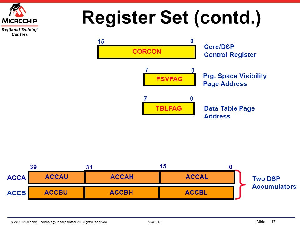Register Set (contd.) CORCON Core/DSP Control Register PSVPAG