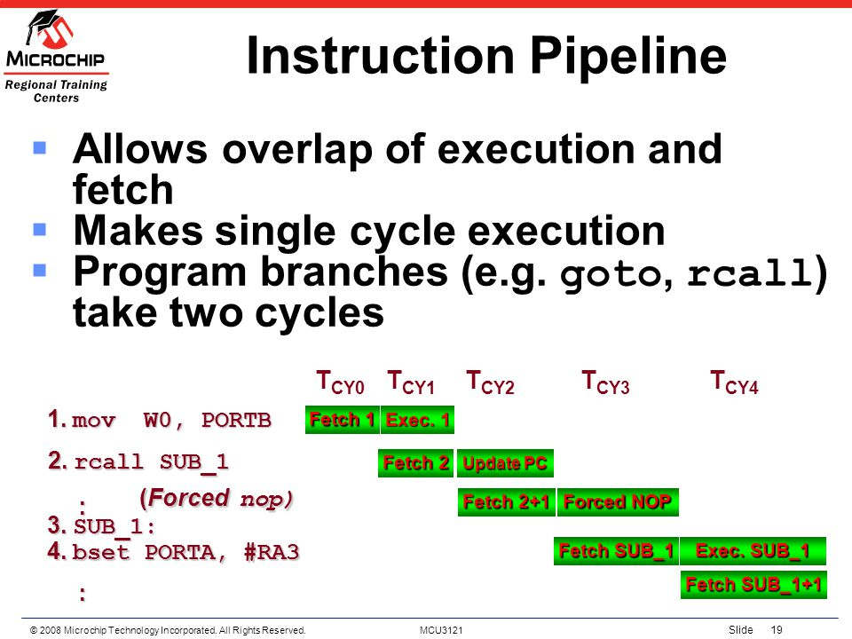 Instruction Pipeline Allows overlap of execution and fetch