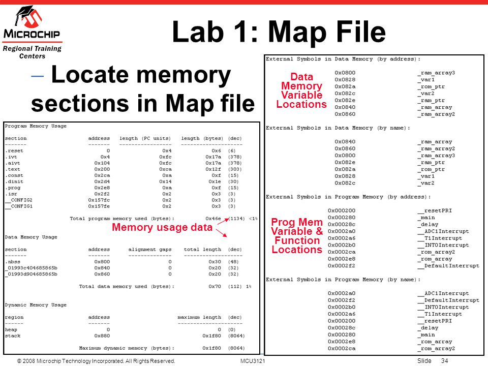 Data Memory Variable Locations Prog Mem Variable & Function Locations