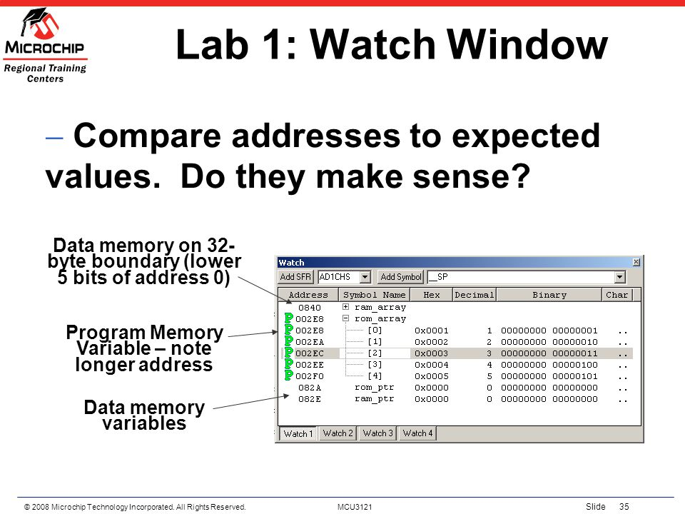 Lab 1: Watch Window Compare addresses to expected values. Do they make sense Data memory on 32-byte boundary (lower 5 bits of address 0)