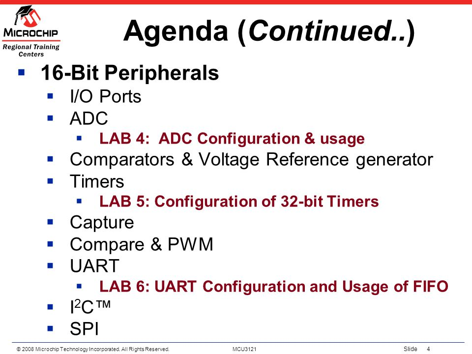 Agenda (Continued..) 16-Bit Peripherals I/O Ports ADC