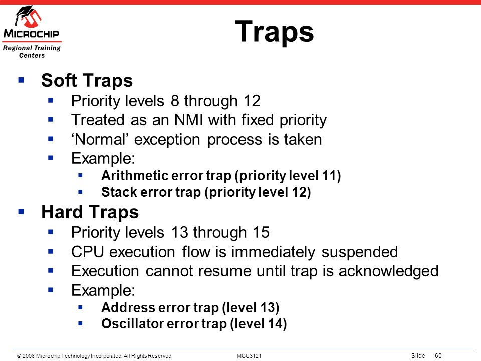 Traps Soft Traps Hard Traps Priority levels 8 through 12