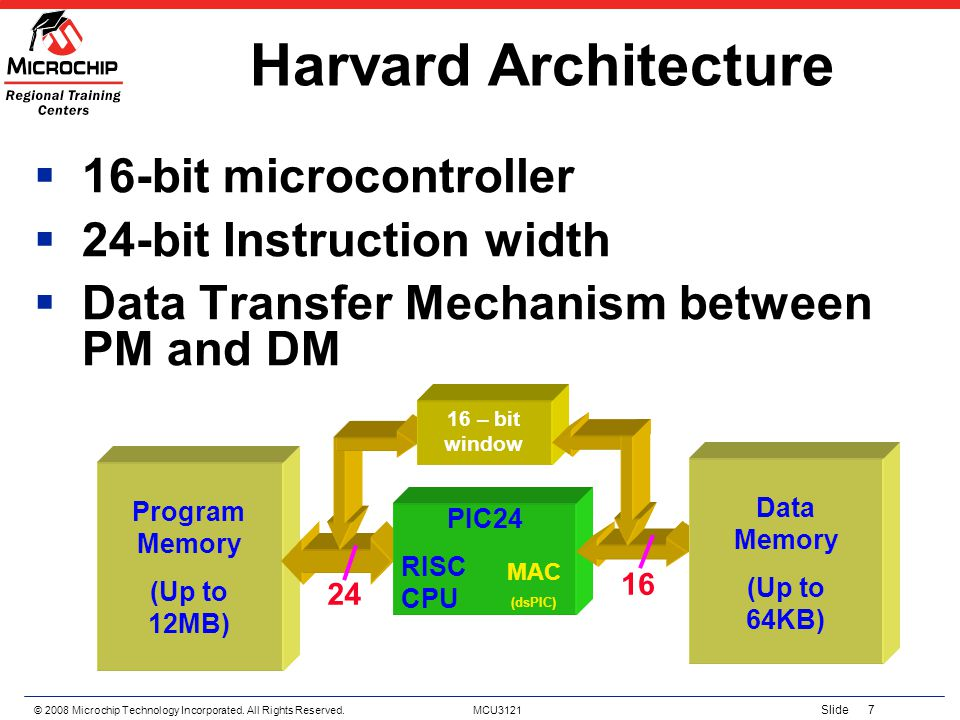 Harvard Architecture 16-bit microcontroller 24-bit Instruction width