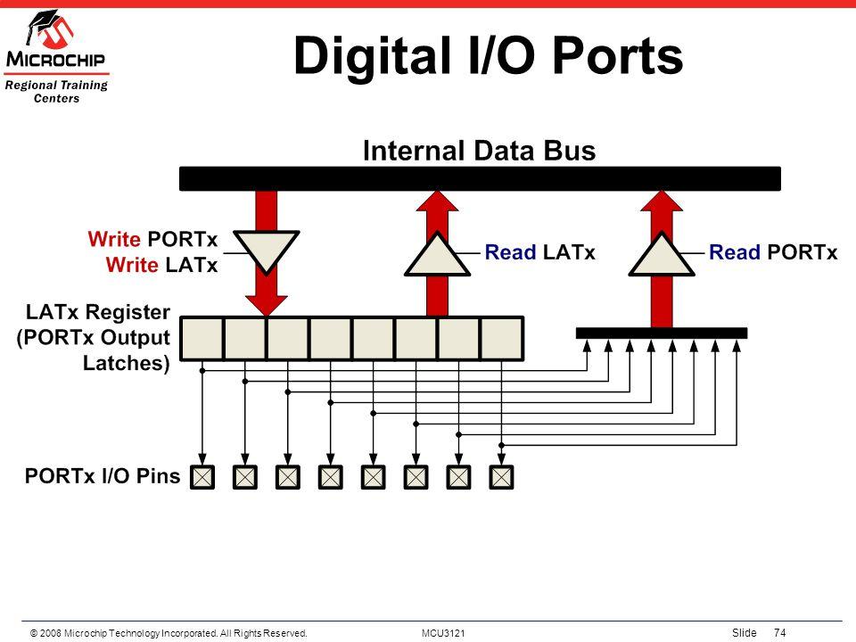 Digital I/O Ports