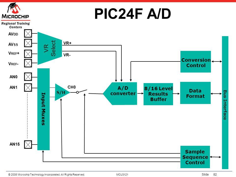 PIC24F A/D VR Select Conversion Control Input Muxes A/D converter