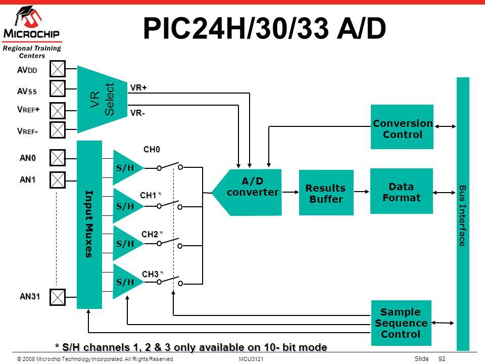 PIC24H/30/33 A/D AVDD. VR Select. VR+ AVSS. VREF+ VR- Conversion. Control. VREF- Input Muxes.