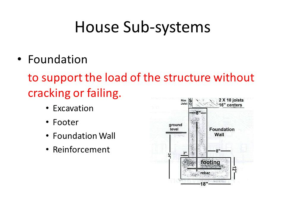 House Sub-systems Foundation