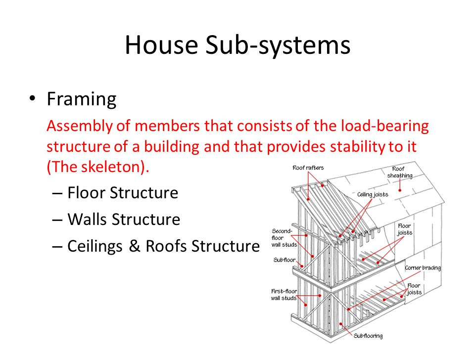 House Sub-systems Framing Floor Structure Walls Structure