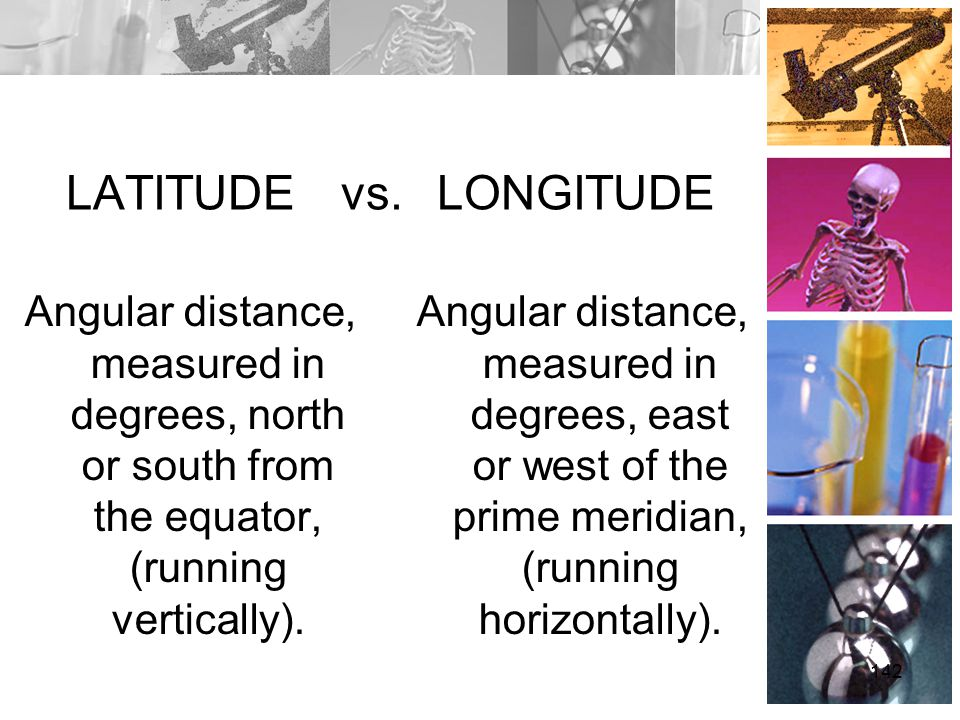 LATITUDE vs. LONGITUDE Angular distance, measured in degrees, north or south from the equator, (running vertically).