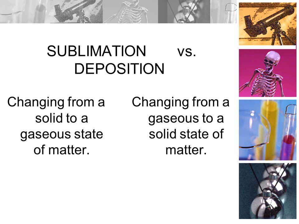 SUBLIMATION vs. DEPOSITION
