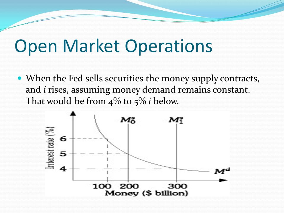limitations of open market operation Managerial economics assignment help, limitations of open market operations, limitations of open market operationslimitations for their success central bank open market operation assume that commercial banks in the country will expand their credit port folio when they get additional cash and contract it when their cash re.