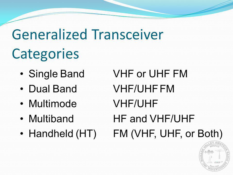 Generalized Transceiver Categories