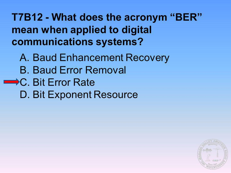 T7B12 - What does the acronym BER mean when applied to digital communications systems