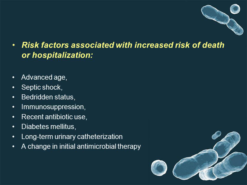 Risk factors associated with increased risk of death or hospitalization: