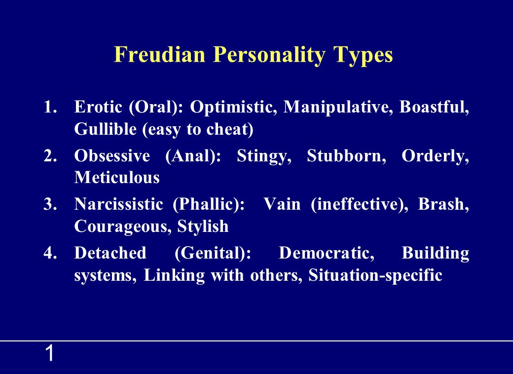 Freudian Personality Types
