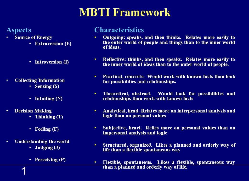 MBTI Framework 1 Aspects Characteristics Source of Energy