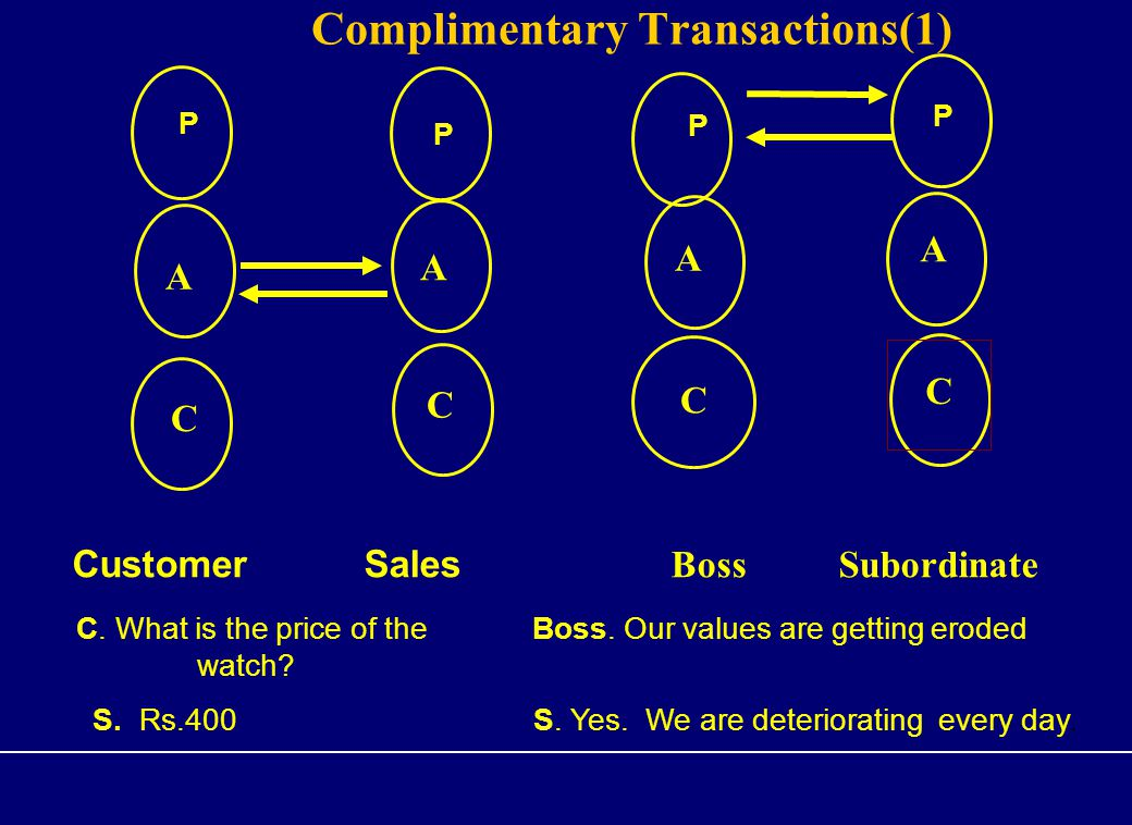 Complimentary Transactions(1)