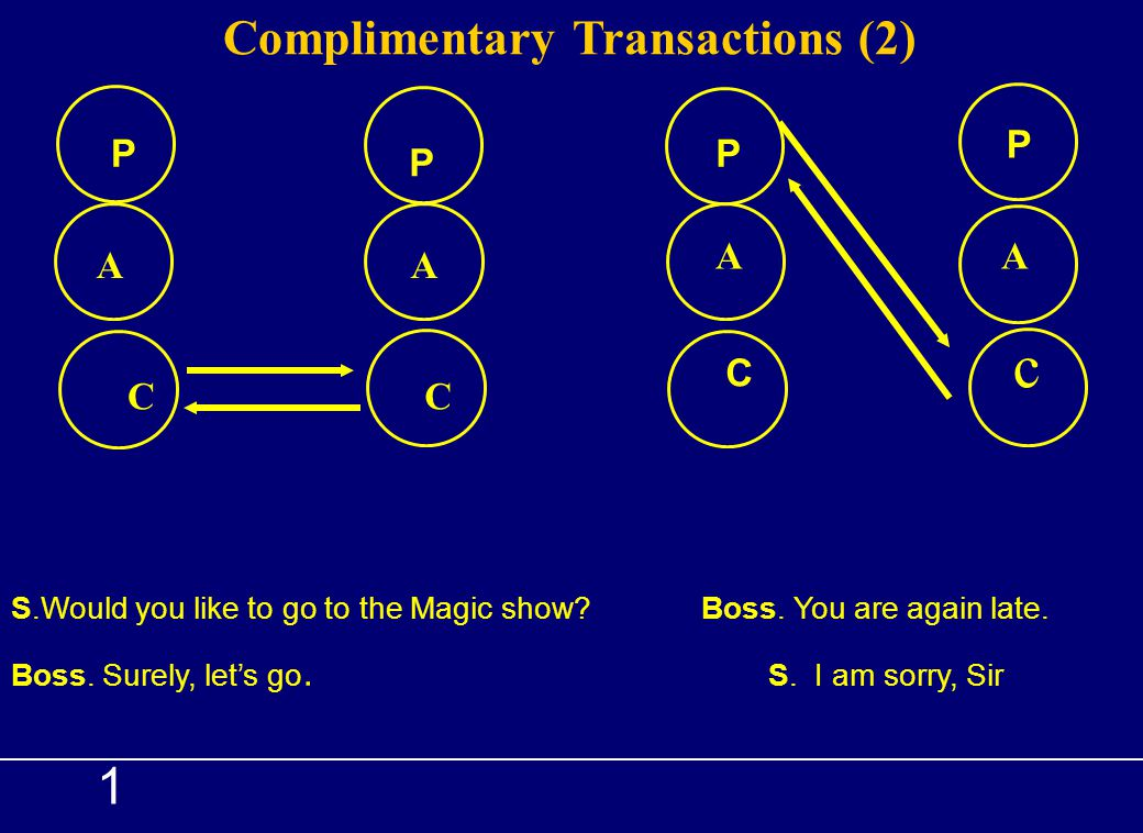 1 Complimentary Transactions (2) P P P P A A A A C C C