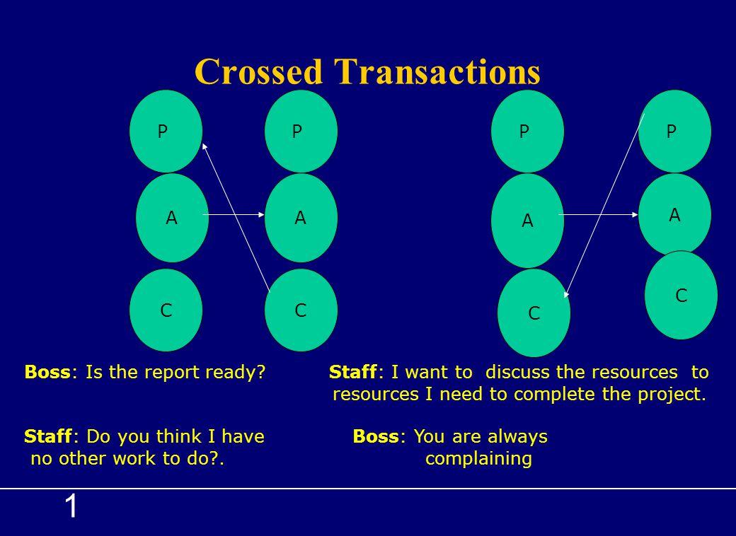 Crossed Transactions 1 P P P P A A A A C C C C