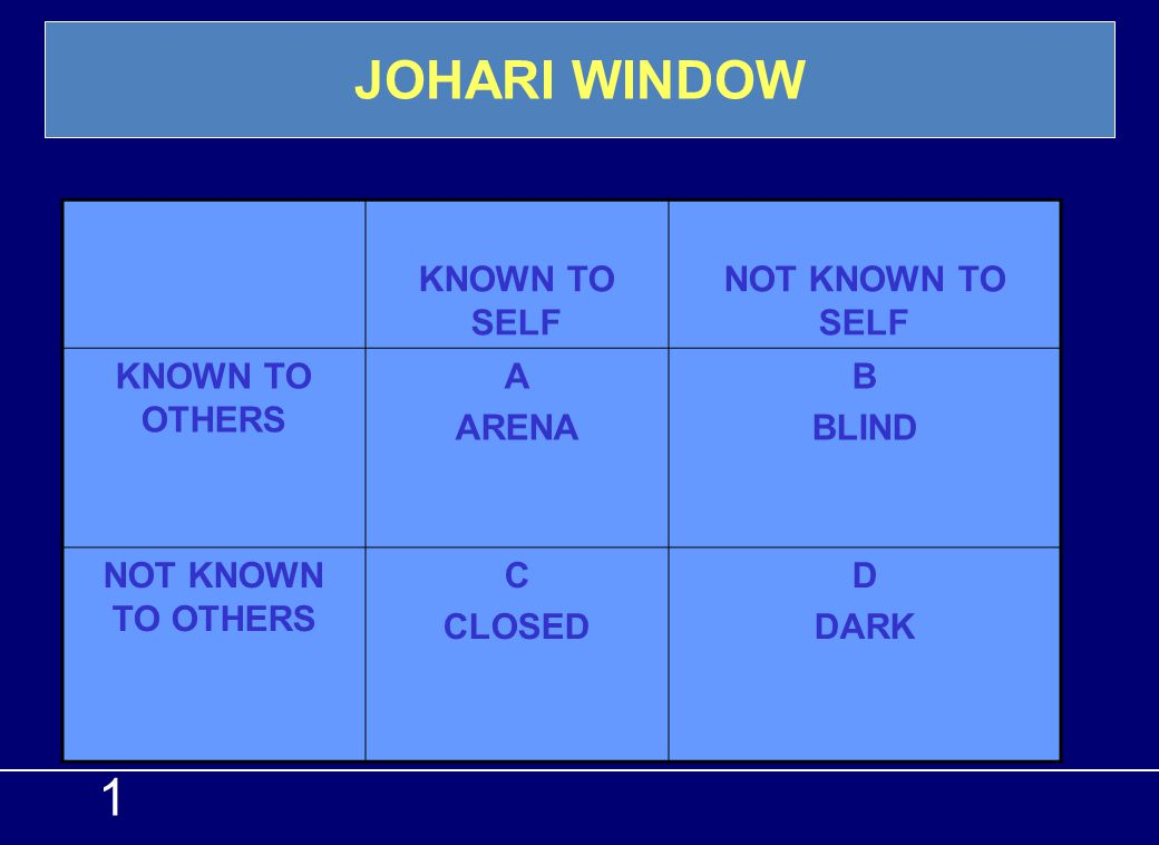 JOHARI WINDOW 1 KNOWN TO SELF NOT KNOWN TO SELF KNOWN TO OTHERS A