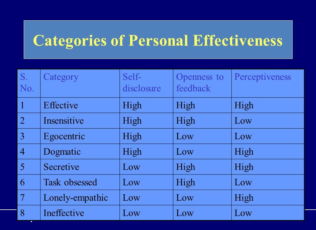 Categories of Personal Effectiveness