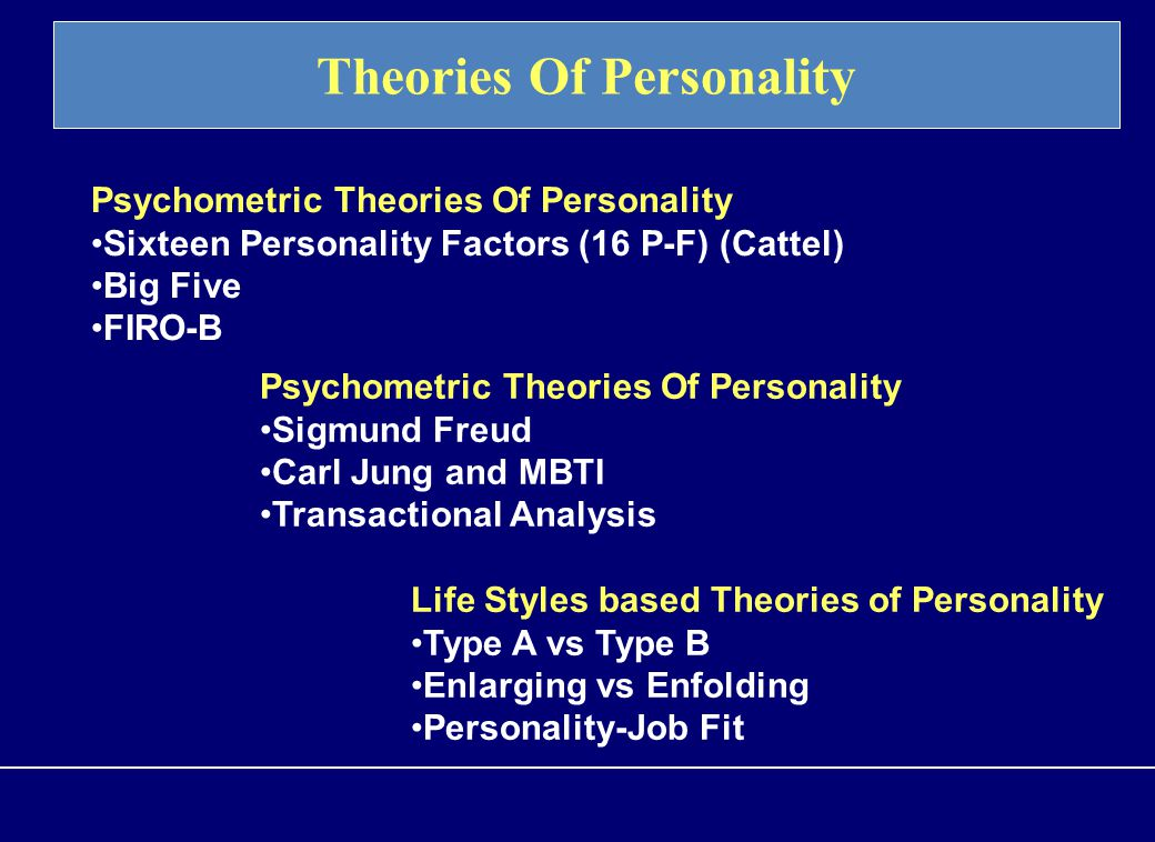 theory of personality in organizational behavior Personality in organizations 6 broad theories that help us operate hill companies, inc 2000 irwin/ mcgraw-hill organizational behavior mcshane von glinow.