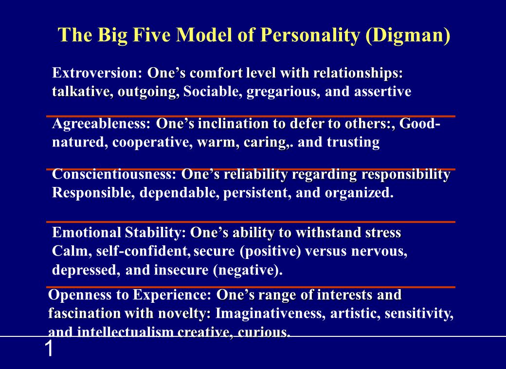 The Big Five Model of Personality (Digman)