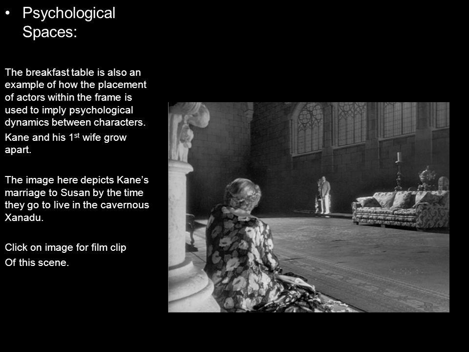 Psychological Spaces: