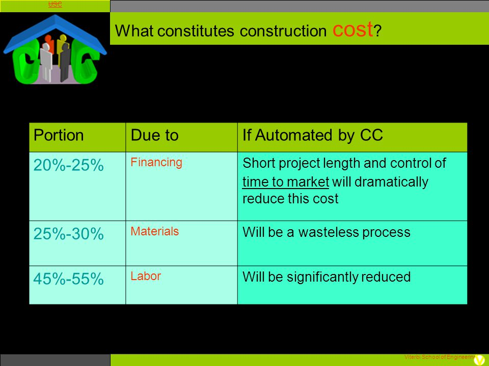 What constitutes construction cost