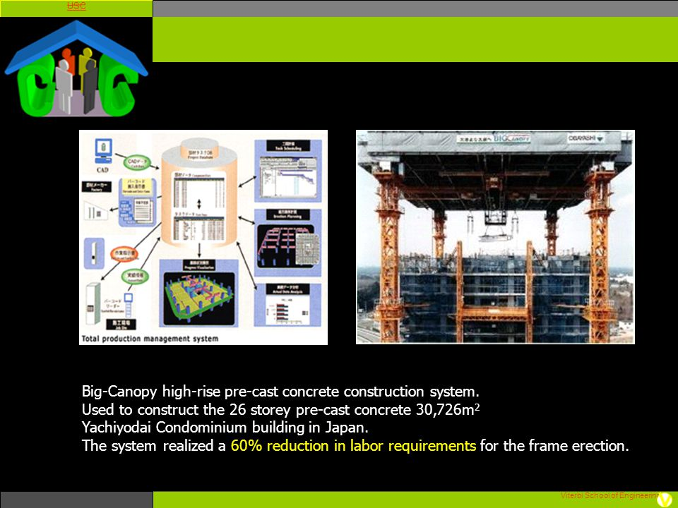 Big-Canopy high-rise pre-cast concrete construction system.