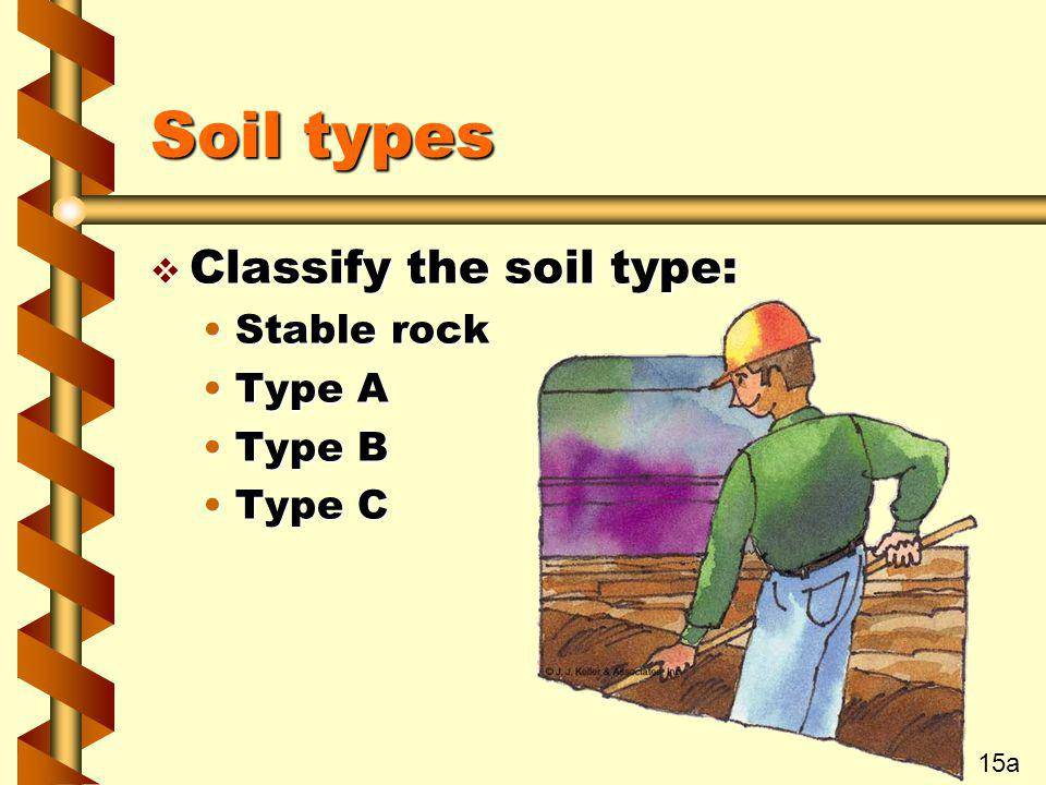 Soil types Classify the soil type: Stable rock Type A Type B Type C