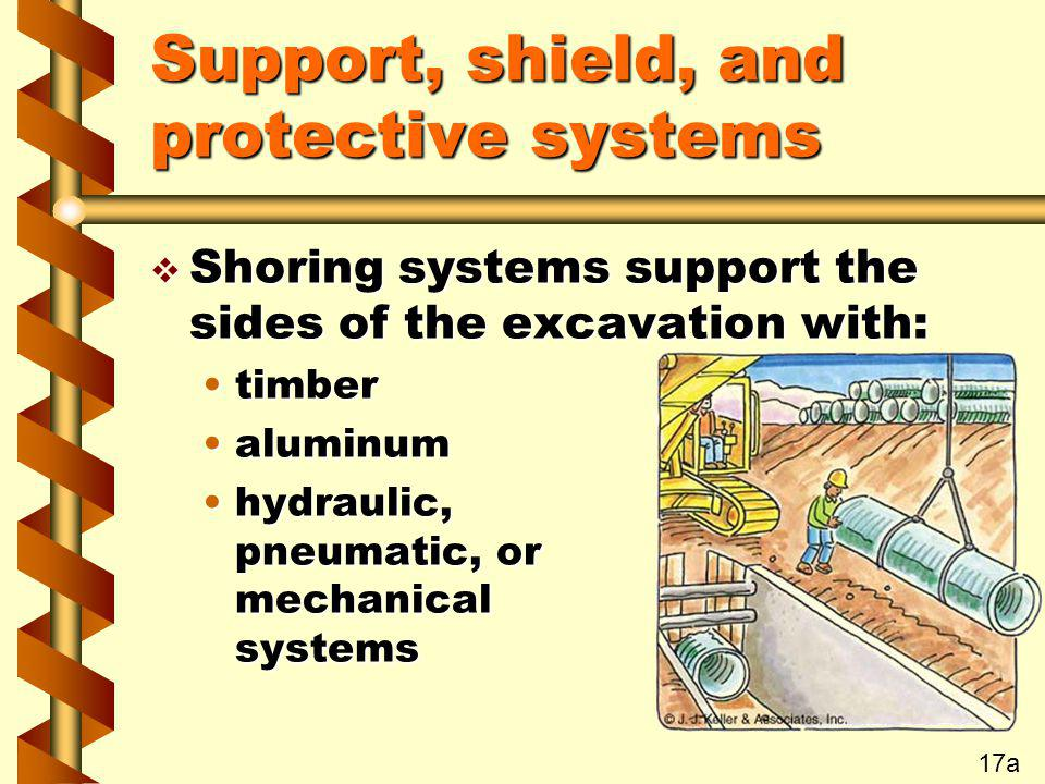 Support, shield, and protective systems