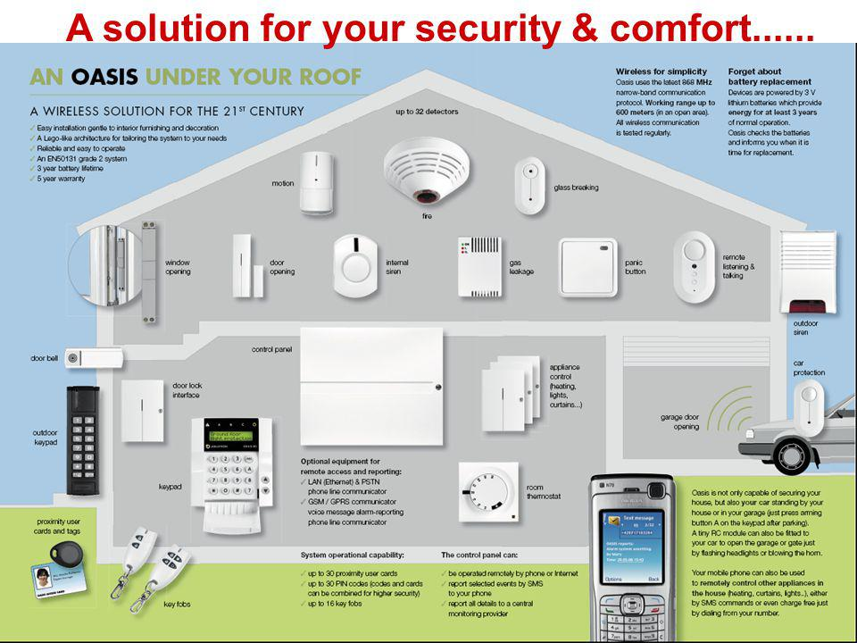 A solution for your security & comfort......